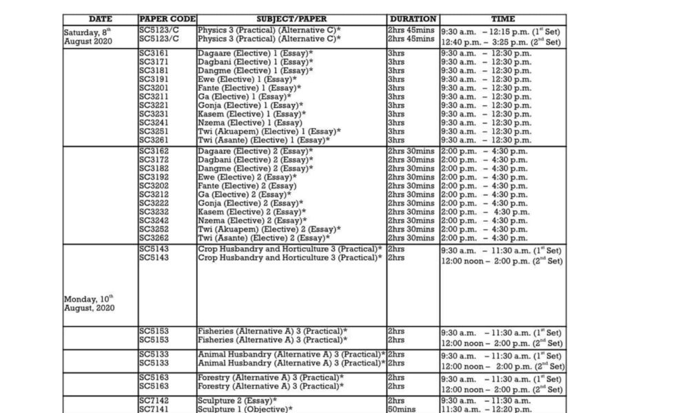 WASSCE Final International Timetable min